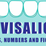Invisalign: Facts, Numbers And Figures